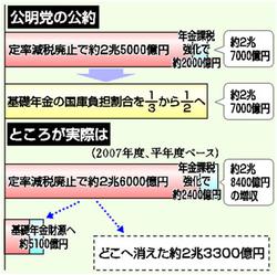 2007063003_03_0c