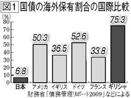 2010070204_01_1